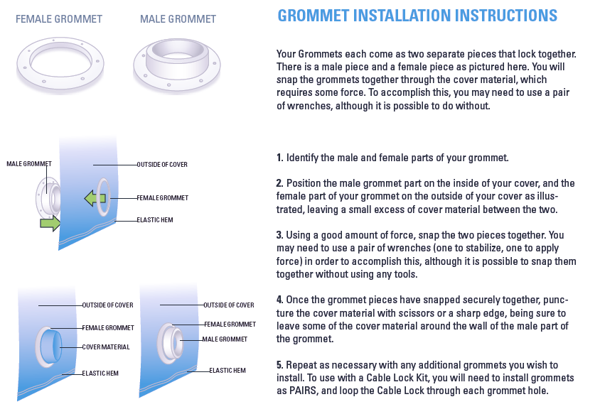 Grommet Installation Instructions