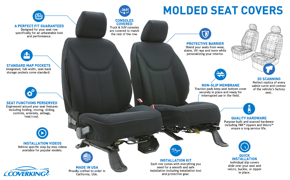 Coverking Molded Mesh Seat Covers