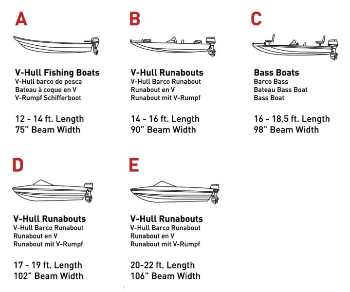 Coverking Boat Cover Sizing Chart